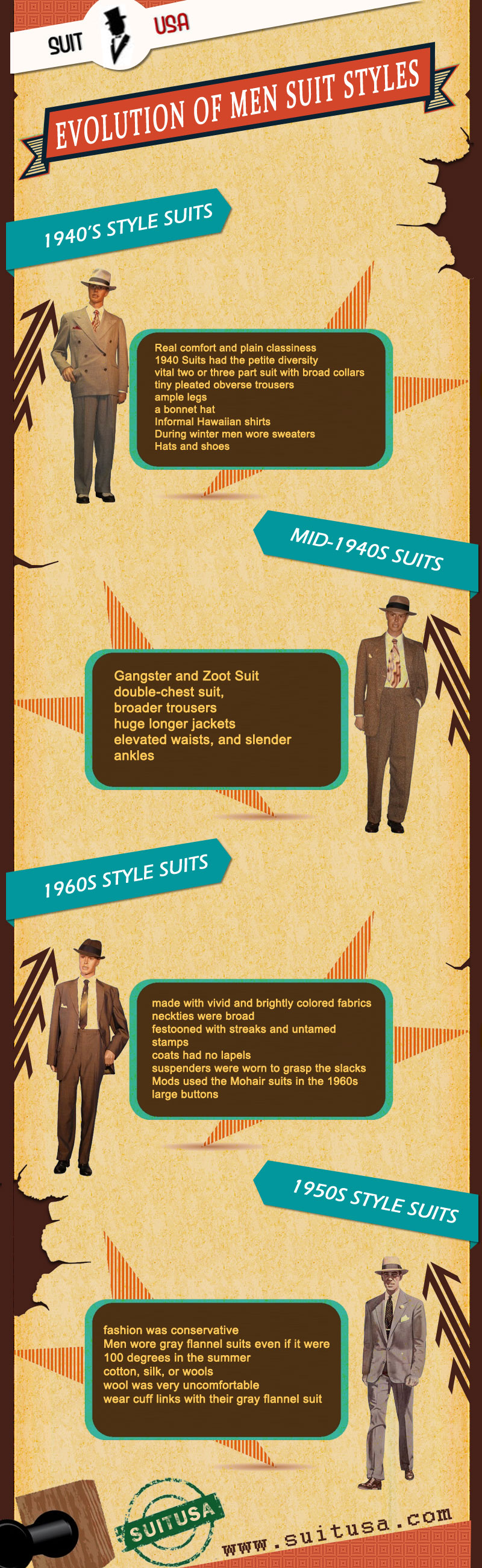 Men Suit Styles